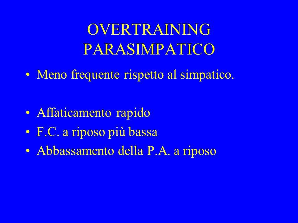 OVERTRAINING PARASIMPATICO Meno frequente rispetto al simpatico. Affaticamento rapido F.C. a riposo più bassa Abbassamento della P.A. a riposo