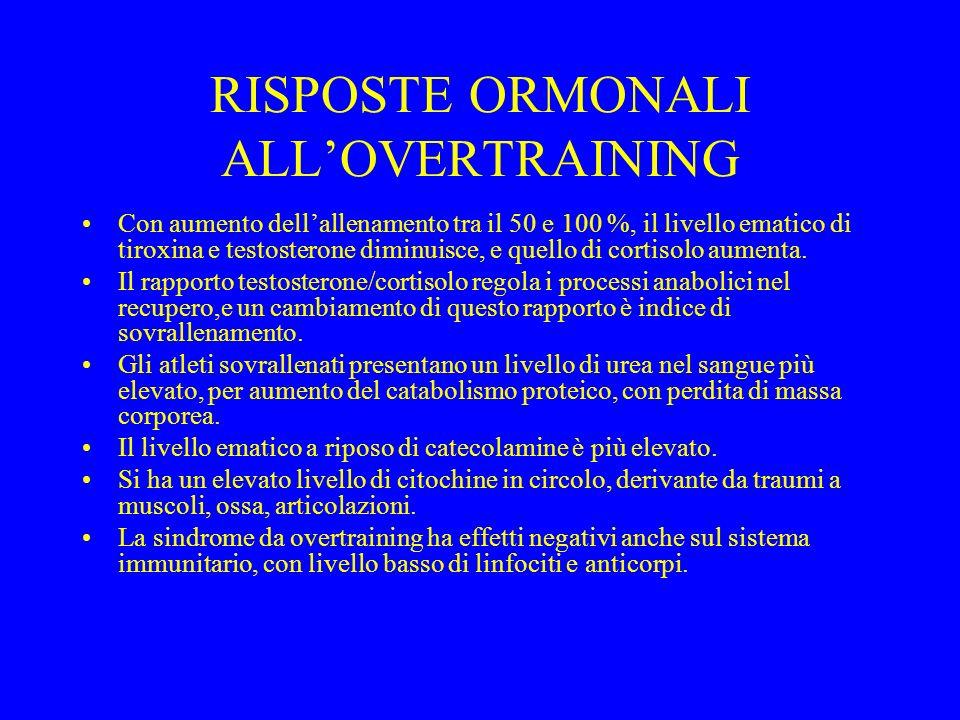 RISPOSTE ORMONALI ALLOVERTRAINING Con aumento dellallenamento tra il 50 e 100 %, il livello ematico di tiroxina e testosterone diminuisce, e quello di