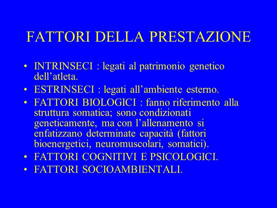 FATTORI DELLA PRESTAZIONE INTRINSECI : legati al patrimonio genetico dellatleta. ESTRINSECI : legati allambiente esterno. FATTORI BIOLOGICI : fanno ri