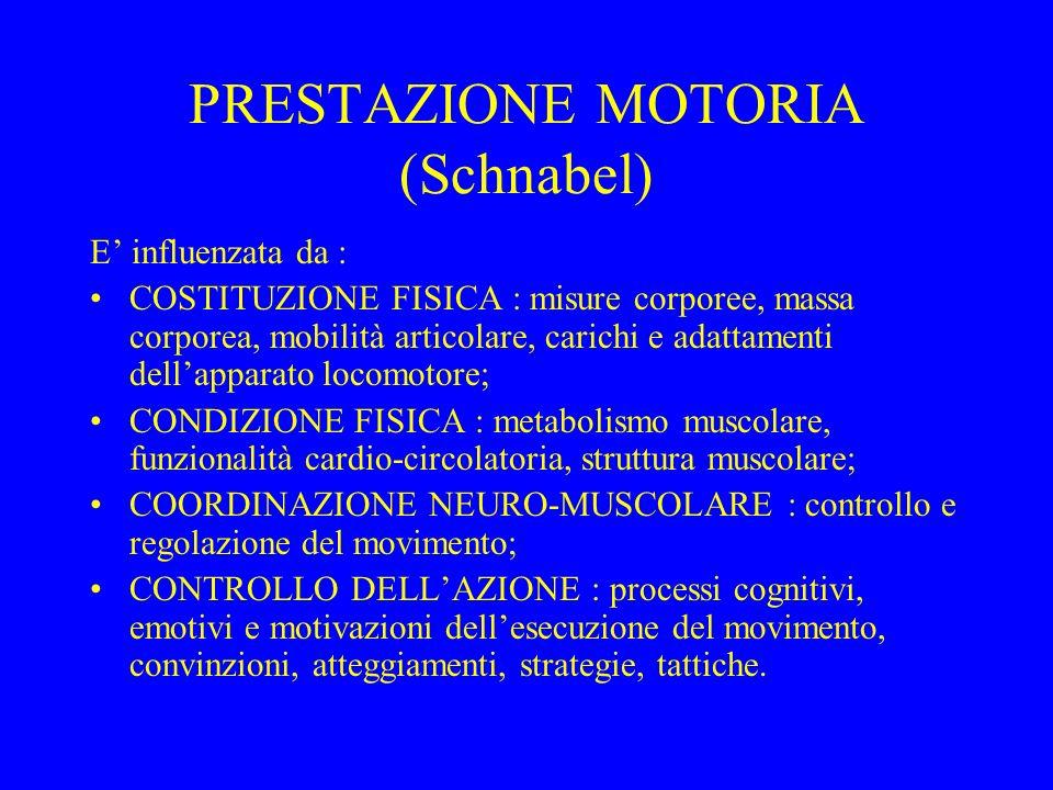 PRESTAZIONE MOTORIA (Schnabel) E influenzata da : COSTITUZIONE FISICA : misure corporee, massa corporea, mobilità articolare, carichi e adattamenti de