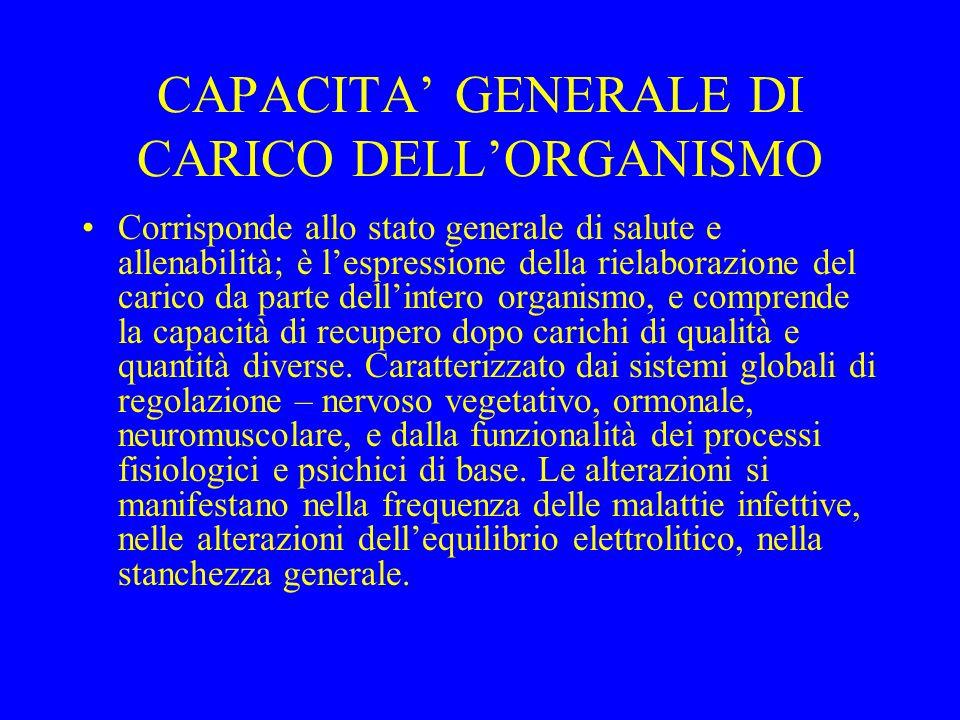 CAPACITA GENERALE DI CARICO DELLORGANISMO Corrisponde allo stato generale di salute e allenabilità; è lespressione della rielaborazione del carico da