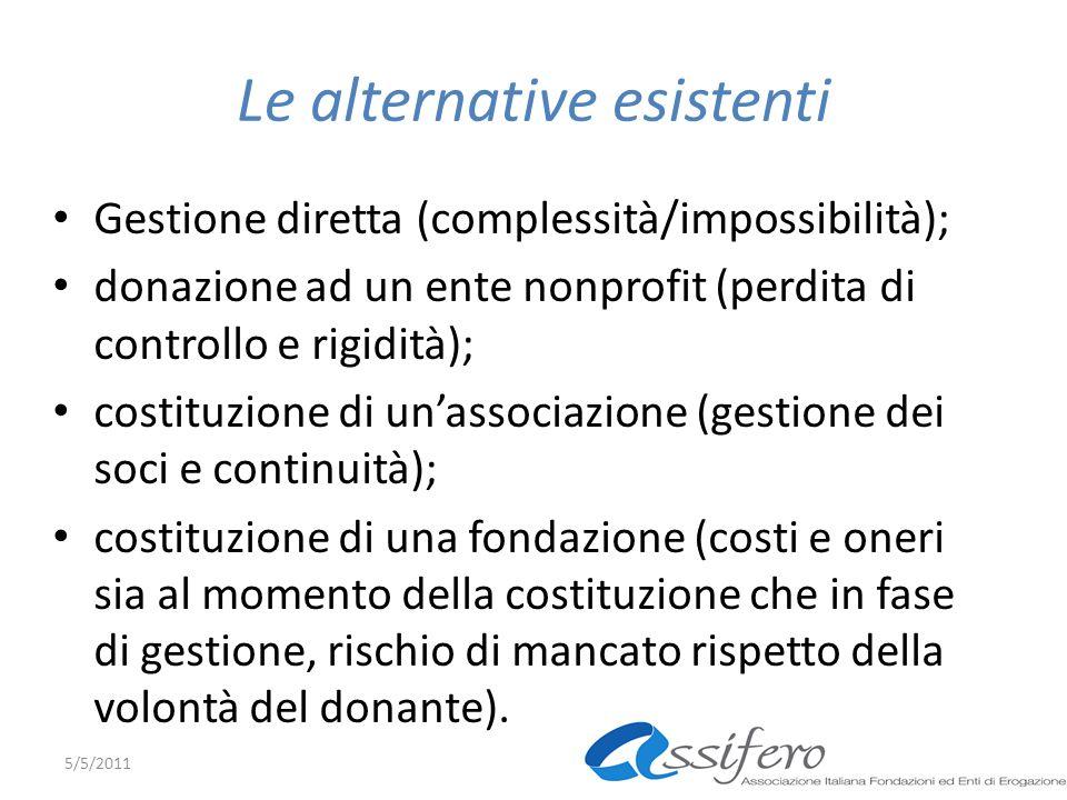 Le alternative esistenti Gestione diretta (complessità/impossibilità); donazione ad un ente nonprofit (perdita di controllo e rigidità); costituzione