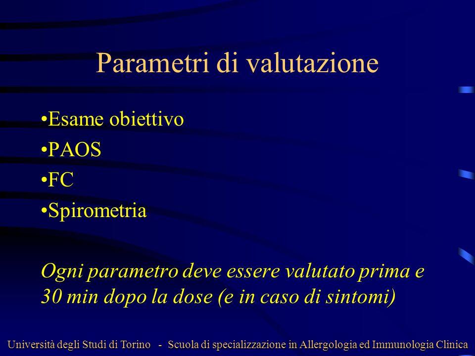 Parametri di valutazione Esame obiettivo PAOS FC Spirometria Ogni parametro deve essere valutato prima e 30 min dopo la dose (e in caso di sintomi) Un