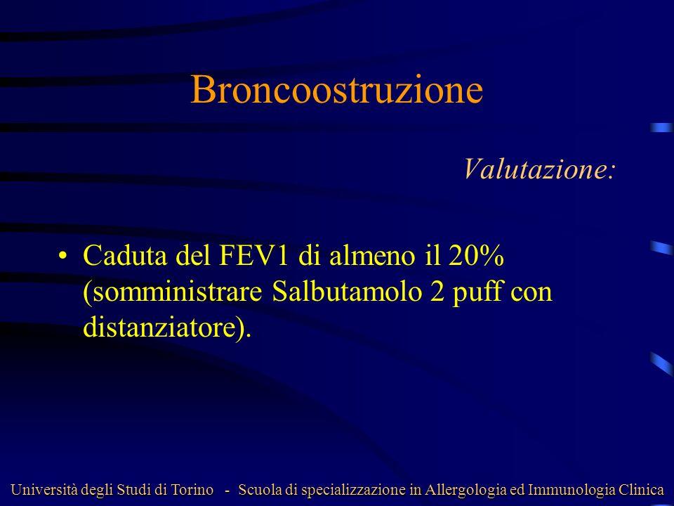 Broncoostruzione Valutazione: Caduta del FEV1 di almeno il 20% (somministrare Salbutamolo 2 puff con distanziatore). Università degli Studi di Torino