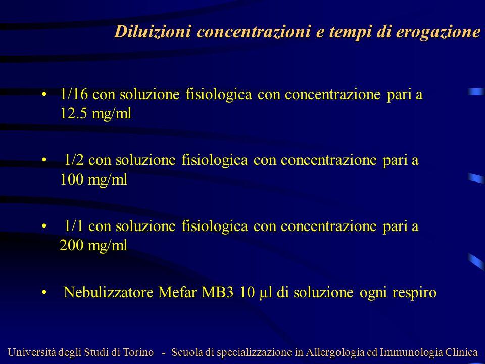 Dosi cumulative erogate: ConcentrazioneRespiriDoseCumulativo 1/16 40.5 mg 0.5 mg 1/16 40.5 mg 1 mg 1/2 1 1 mg 2 mg 1/2 3 3 mg 5 mg 1/2 12 12 mg 17 mg 1/2 16 16 mg 33 mg 1/1 8 16 mg 49 mg Università degli Studi di Torino - Scuola di specializzazione in Allergologia ed Immunologia Clinica