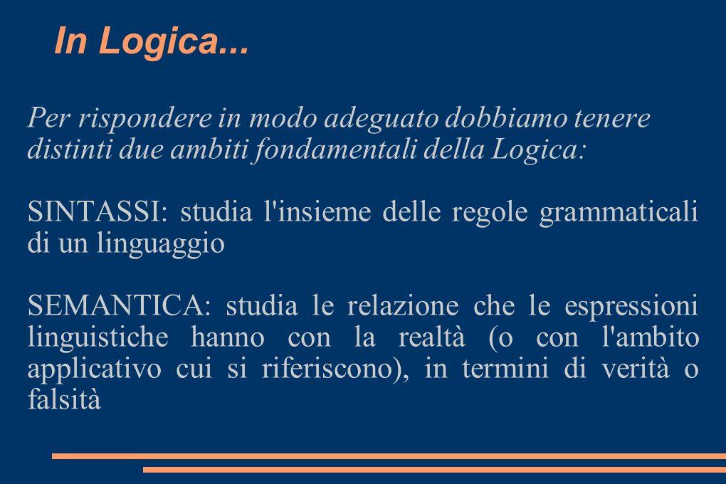 In Logica... Per rispondere in modo adeguato dobbiamo tenere distinti due ambiti fondamentali della Logica: SINTASSI: studia l'insieme delle regole gr