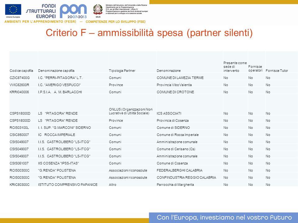10 Criterio F – ammissibilità spesa (partner silenti) Codice capofilaDenominazione capofilaTipologia PartnerDenominazione Presente come sede di interv