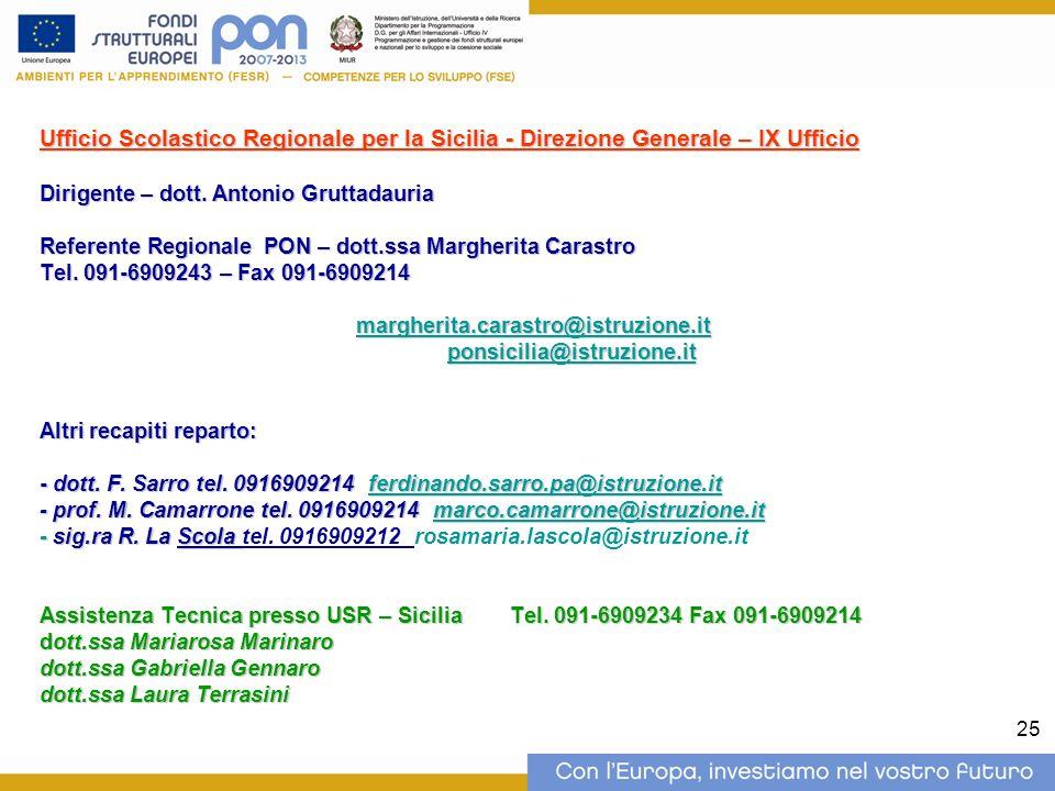 25 Ufficio Scolastico Regionale per la Sicilia - Direzione Generale – IX Ufficio Dirigente – dott. Antonio Gruttadauria Referente Regionale PON – dott