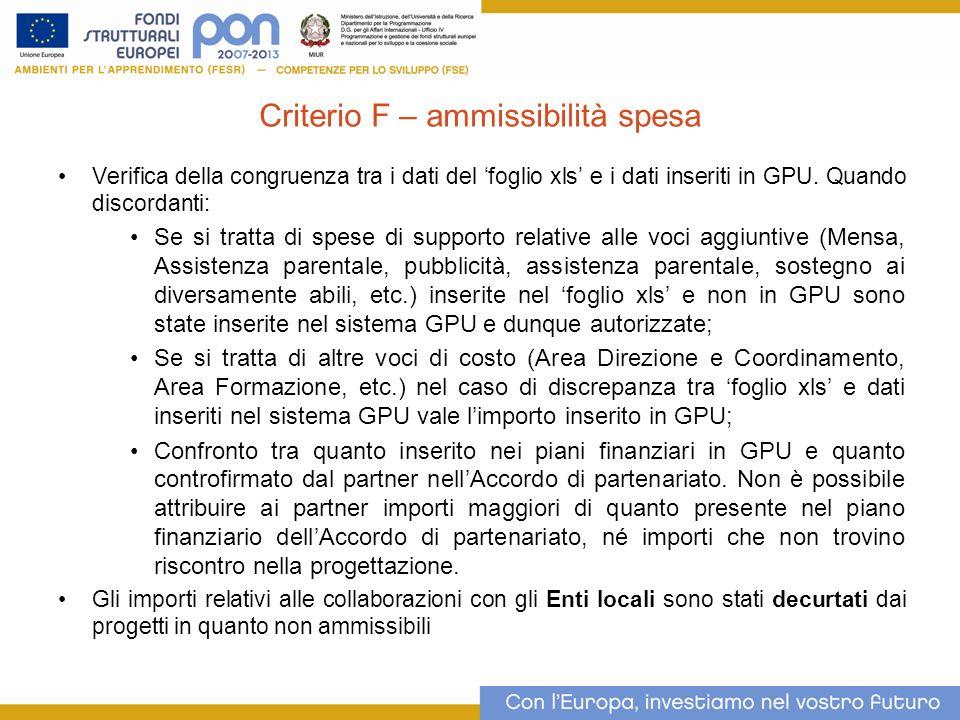 Criterio F – ammissibilità spesa Verifica della congruenza tra i dati del foglio xls e i dati inseriti in GPU. Quando discordanti: Se si tratta di spe