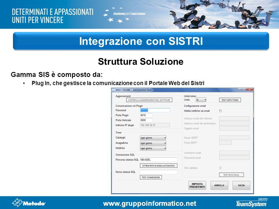 www.gruppoinformatico.net Integrazione con SISTRI Struttura Soluzione Gamma SIS è composto da: Plug In, che gestisce la comunicazione con il Portale W