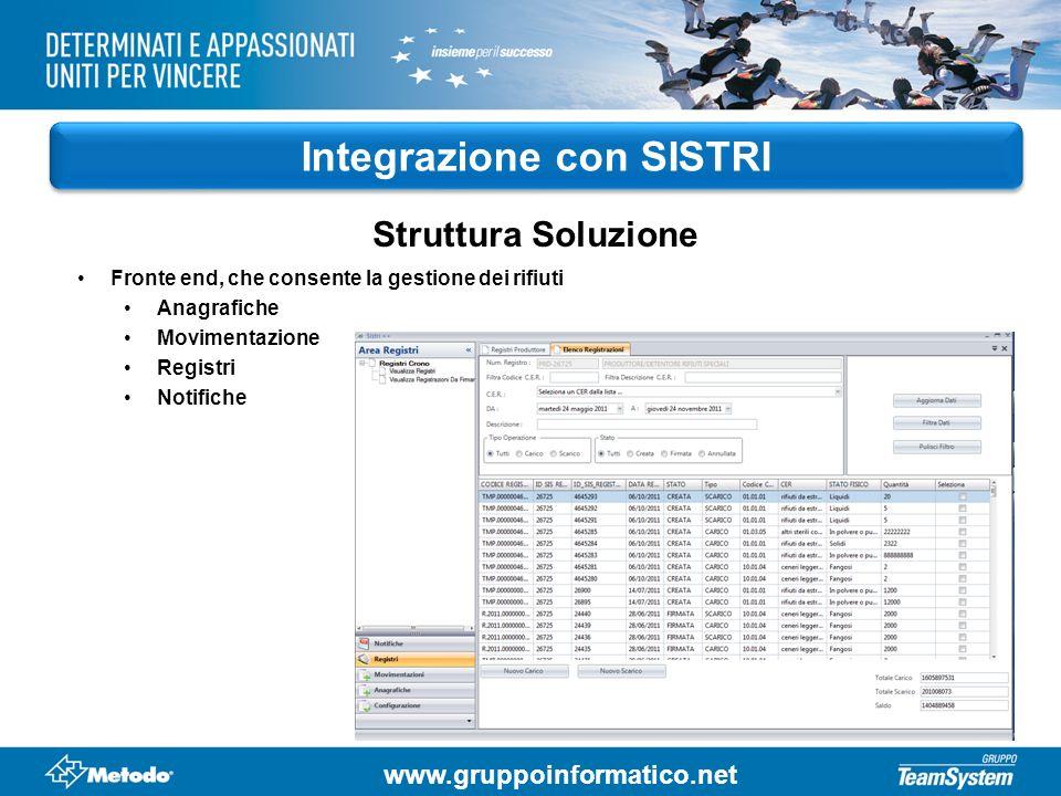 www.gruppoinformatico.net Integrazione con SISTRI Struttura Soluzione Fronte end, che consente la gestione dei rifiuti Anagrafiche Movimentazione Regi