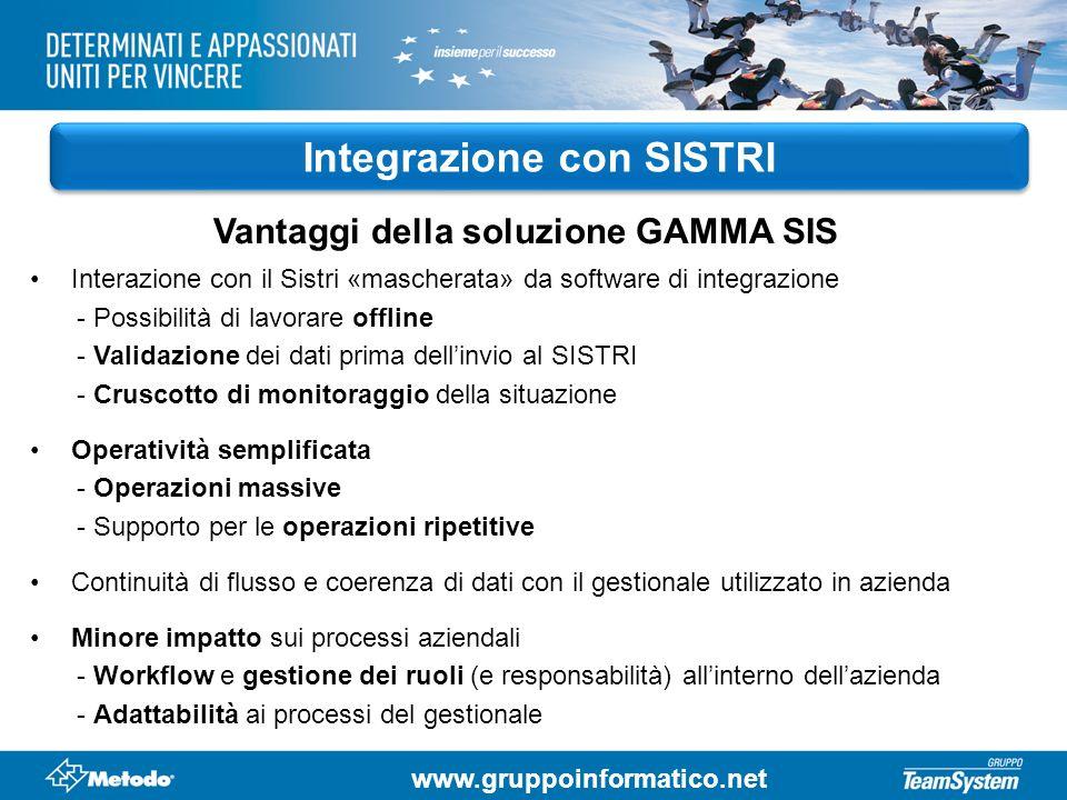 www.gruppoinformatico.net Integrazione con SISTRI Vantaggi della soluzione GAMMA SIS Interazione con il Sistri «mascherata» da software di integrazion