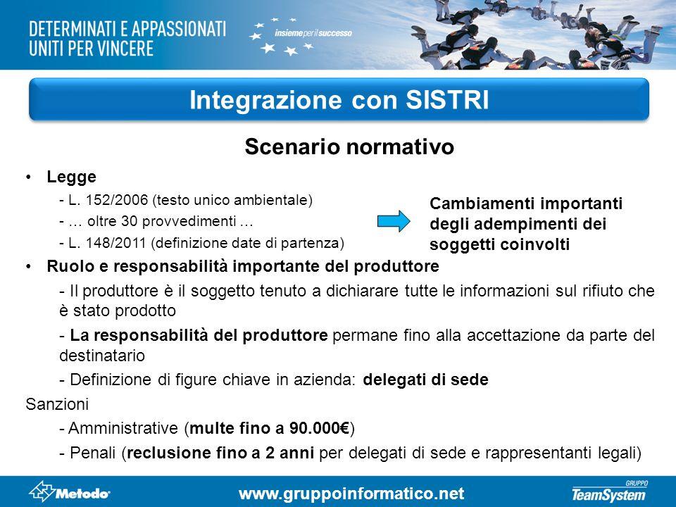www.gruppoinformatico.net Integrazione con SISTRI Legge - L. 152/2006 (testo unico ambientale) - … oltre 30 provvedimenti … - L. 148/2011 (definizione
