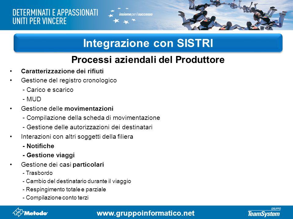 www.gruppoinformatico.net Integrazione con SISTRI Processi aziendali del Produttore Caratterizzazione dei rifiuti Gestione del registro cronologico -