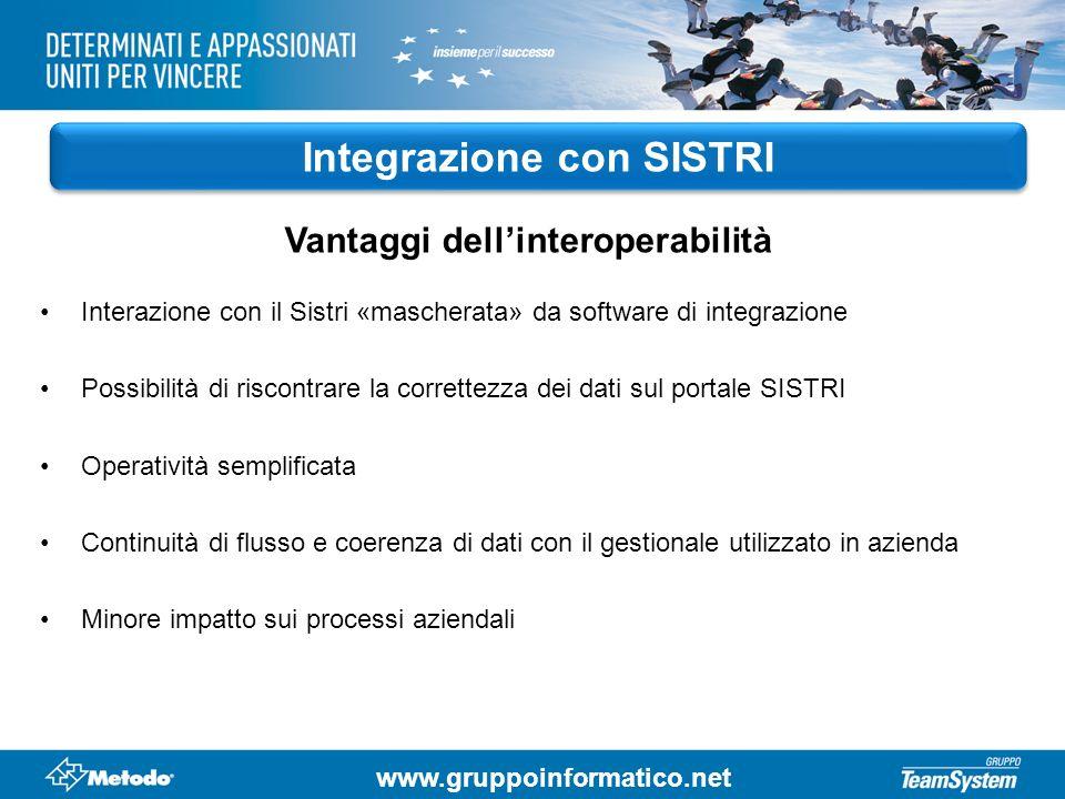 www.gruppoinformatico.net Integrazione con SISTRI Vantaggi dellinteroperabilità Interazione con il Sistri «mascherata» da software di integrazione Pos