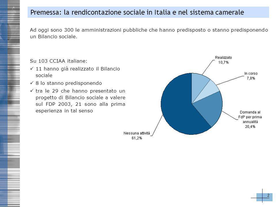 2 Premessa: la rendicontazione sociale in Italia e nel sistema camerale Ad oggi sono 300 le amministrazioni pubbliche che hanno predisposto o stanno p