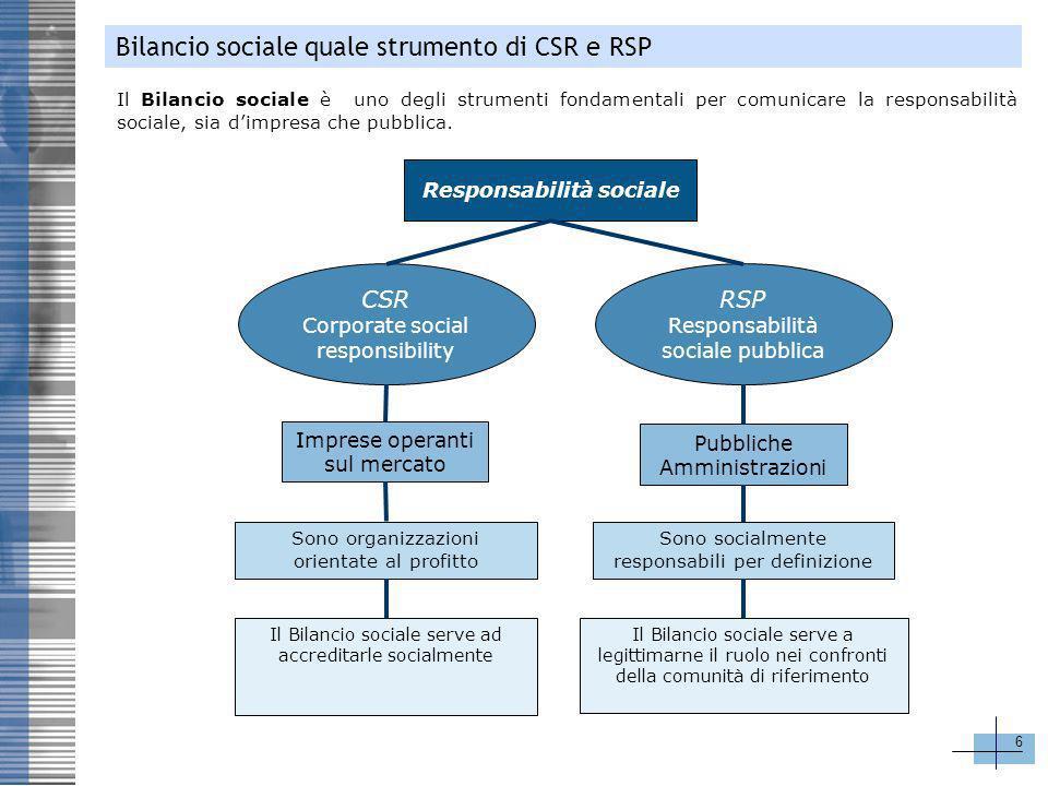 6 Bilancio sociale quale strumento di CSR e RSP Il Bilancio sociale è uno degli strumenti fondamentali per comunicare la responsabilità sociale, sia d