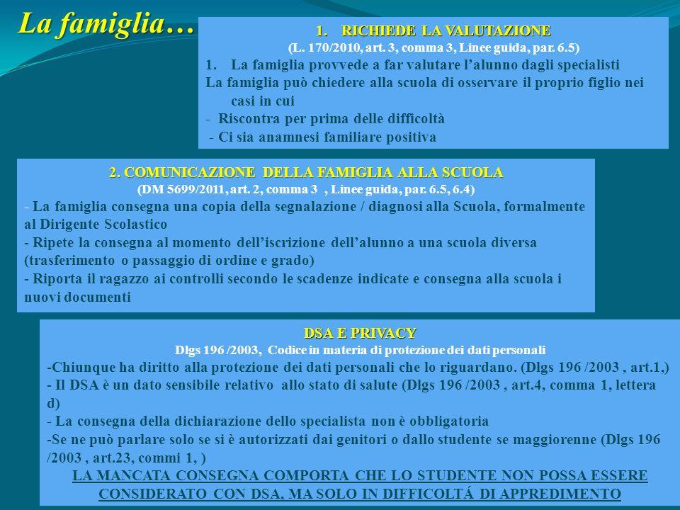 1.RICHIEDE LA VALUTAZIONE (L. 170/2010, art. 3, comma 3, Linee guida, par. 6.5) 1.La famiglia provvede a far valutare lalunno dagli specialisti La fam