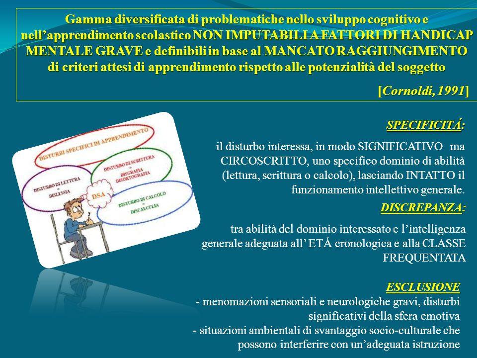 Gamma diversificata di problematiche nello sviluppo cognitivo e nellapprendimento scolastico NON IMPUTABILI A FATTORI DI HANDICAP MENTALE GRAVE e defi