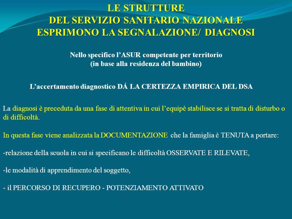 LE STRUTTURE DEL SERVIZIO SANITARIO NAZIONALE ESPRIMONO LA SEGNALAZIONE/ DIAGNOSI Nello specifico lASUR competente per territorio (in base alla reside