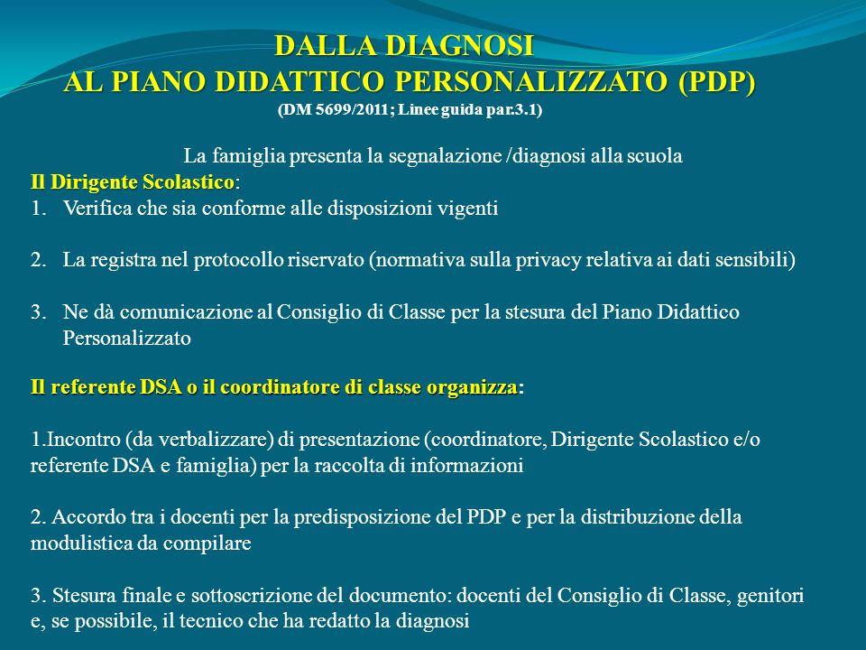 DALLA DIAGNOSI AL PIANO DIDATTICO PERSONALIZZATO (PDP) (DM 5699/2011; Linee guida par.3.1) La famiglia presenta la segnalazione /diagnosi alla scuola