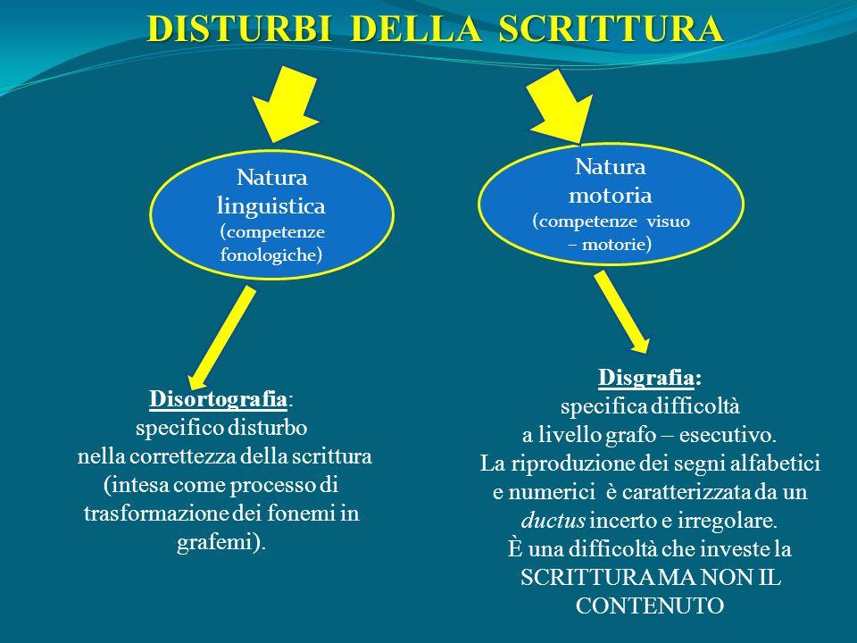 Disortografia: specifico disturbo nella correttezza della scrittura (intesa come processo di trasformazione dei fonemi in grafemi). DISTURBI DELLA SCR