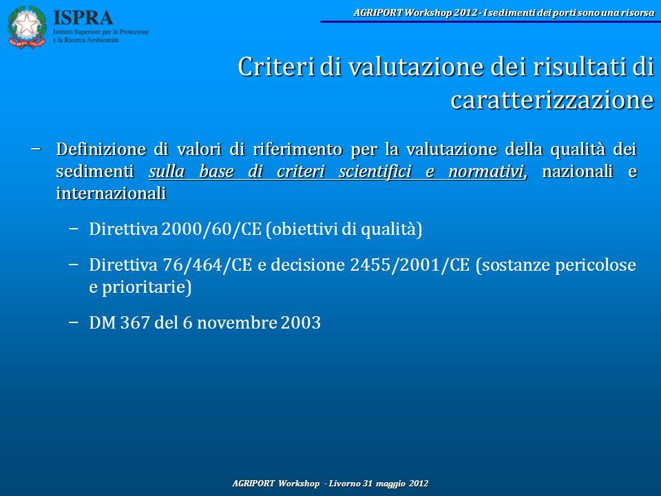 AGRIPORT Workshop - Livorno 31 maggio 2012 AGRIPORT Workshop 2012 - I sedimenti dei porti sono una risorsa Definizione di valori di riferimento per la