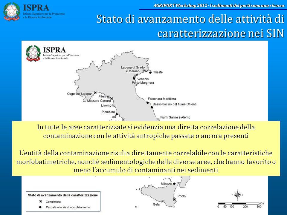 AGRIPORT Workshop - Livorno 31 maggio 2012 AGRIPORT Workshop 2012 - I sedimenti dei porti sono una risorsa Stato di avanzamento delle attività di cara