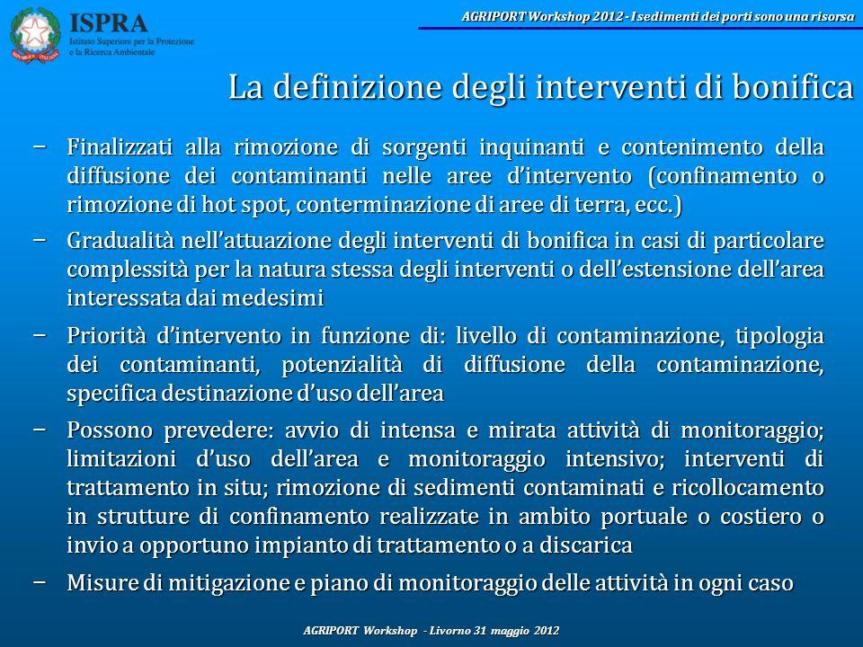 AGRIPORT Workshop - Livorno 31 maggio 2012 AGRIPORT Workshop 2012 - I sedimenti dei porti sono una risorsa La definizione degli interventi di bonifica