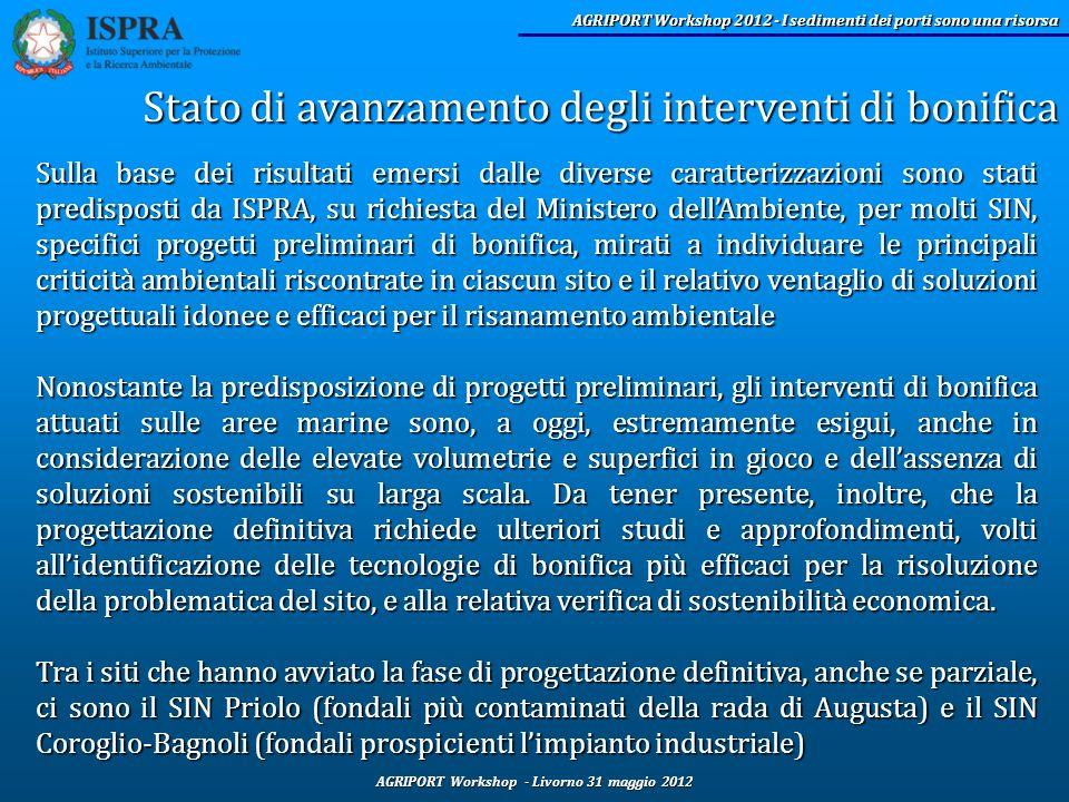 AGRIPORT Workshop - Livorno 31 maggio 2012 AGRIPORT Workshop 2012 - I sedimenti dei porti sono una risorsa Sulla base dei risultati emersi dalle diver