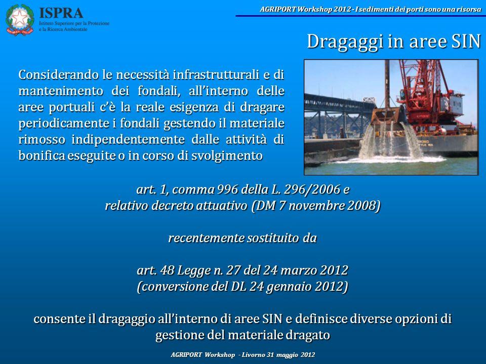 AGRIPORT Workshop - Livorno 31 maggio 2012 AGRIPORT Workshop 2012 - I sedimenti dei porti sono una risorsa Considerando le necessità infrastrutturali