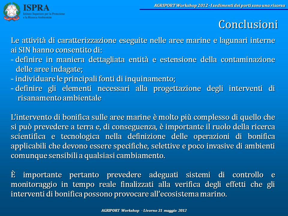 AGRIPORT Workshop - Livorno 31 maggio 2012 AGRIPORT Workshop 2012 - I sedimenti dei porti sono una risorsa Le attività di caratterizzazione eseguite n