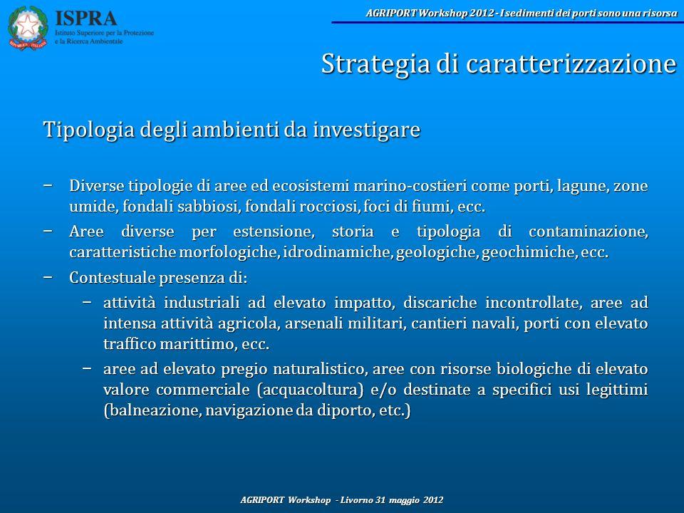 AGRIPORT Workshop - Livorno 31 maggio 2012 AGRIPORT Workshop 2012 - I sedimenti dei porti sono una risorsa Tipologia degli ambienti da investigare Div