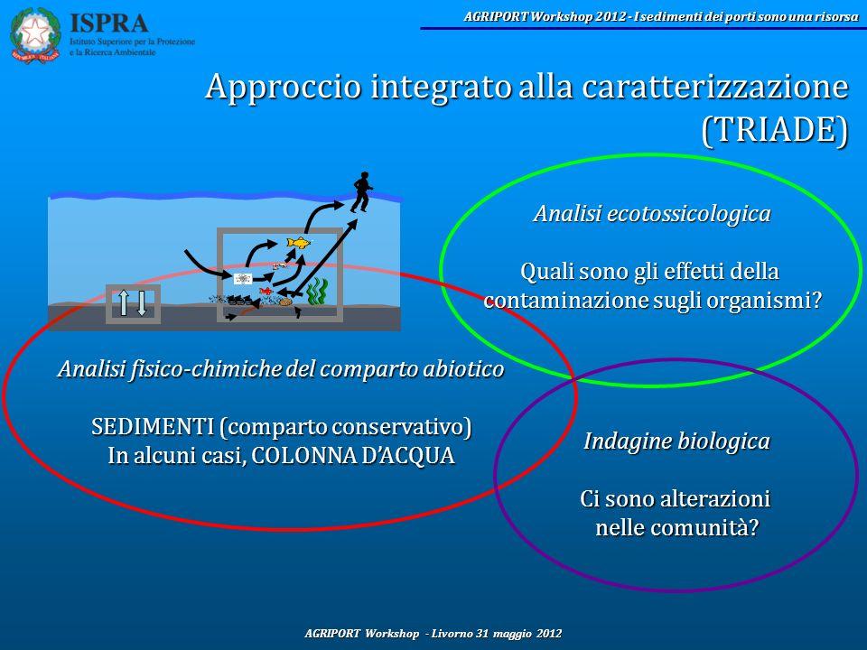 AGRIPORT Workshop - Livorno 31 maggio 2012 AGRIPORT Workshop 2012 - I sedimenti dei porti sono una risorsa Analisi fisico-chimiche del comparto abioti