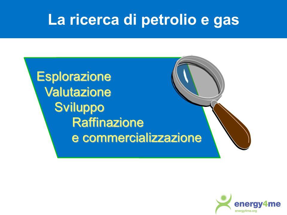 EsplorazioneValutazioneSviluppo Raffinazione e commercializzazione Raffinazione e commercializzazione La ricerca di petrolio e gas
