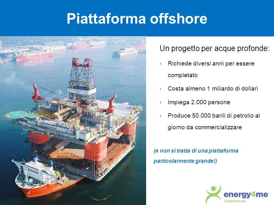 Piattaforma offshore Un progetto per acque profonde: Richiede diversi anni per essere completato Costa almeno 1 miliardo di dollari Impiega 2.000 pers