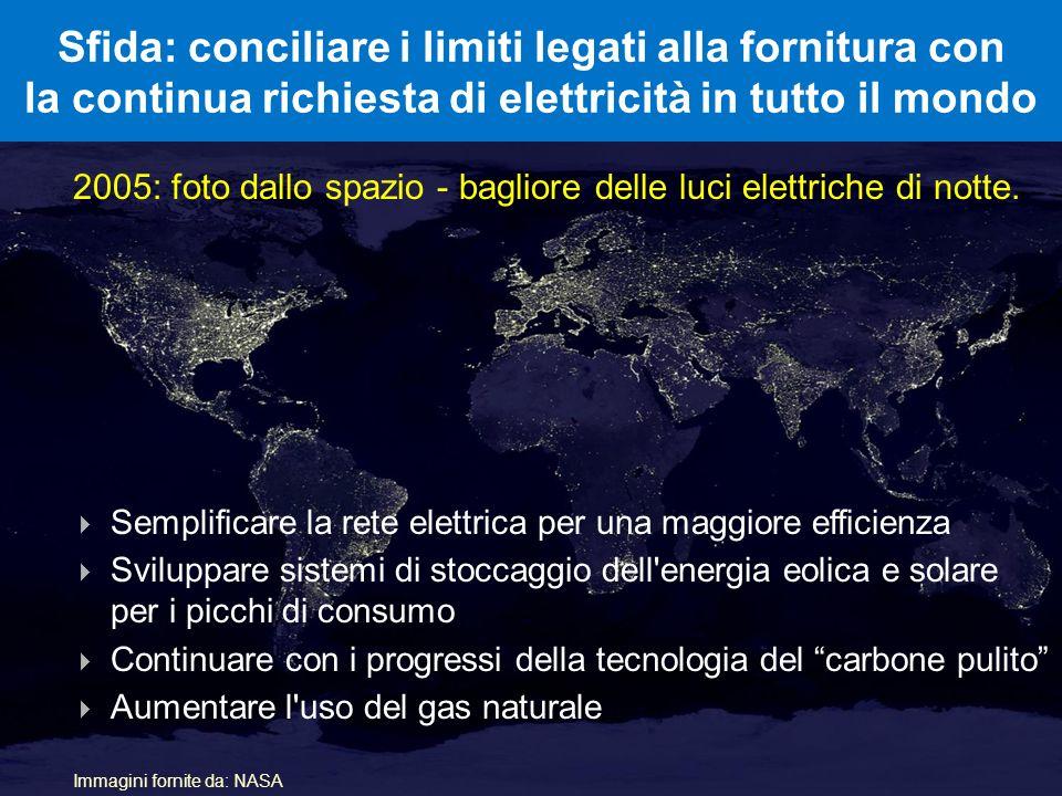 Sfida: conciliare i limiti legati alla fornitura con la continua richiesta di elettricità in tutto il mondo Semplificare la rete elettrica per una mag