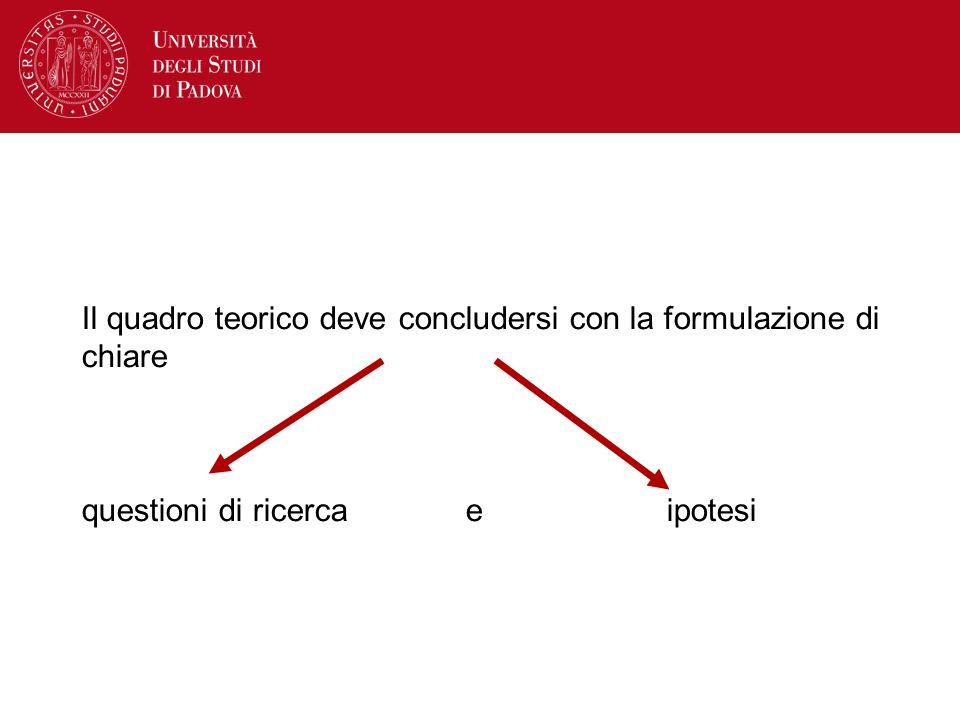 Il quadro teorico deve concludersi con la formulazione di chiare questioni di ricerca e ipotesi