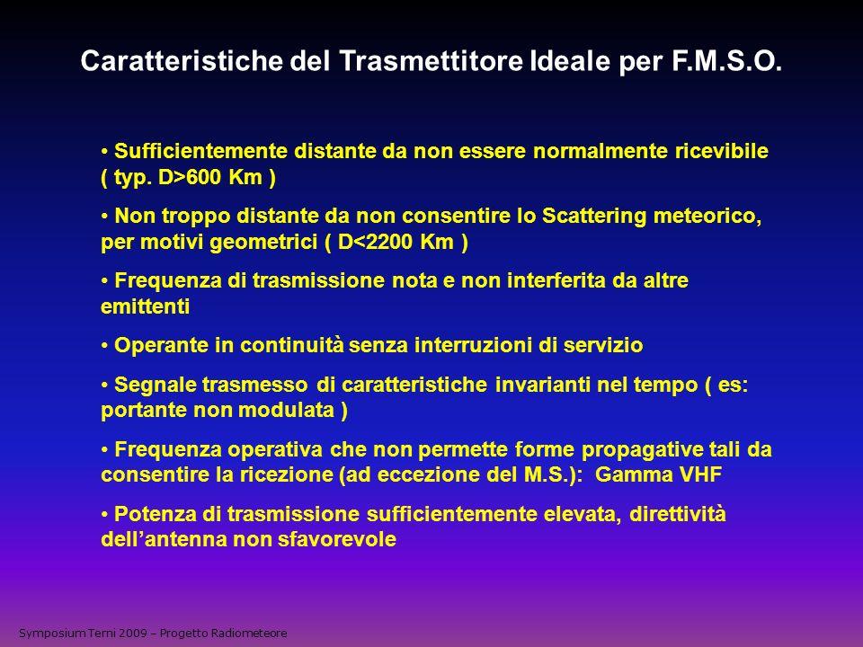 Caratteristiche del Trasmettitore Ideale per F.M.S.O. Sufficientemente distante da non essere normalmente ricevibile ( typ. D>600 Km ) Non troppo dist