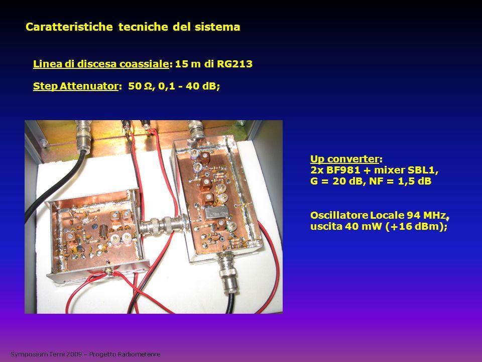 Symposium Terni 2009 – Progetto Radiometeore Caratteristiche tecniche del sistema Linea di discesa coassiale: 15 m di RG213 Step Attenuator: 50, 0,1 -