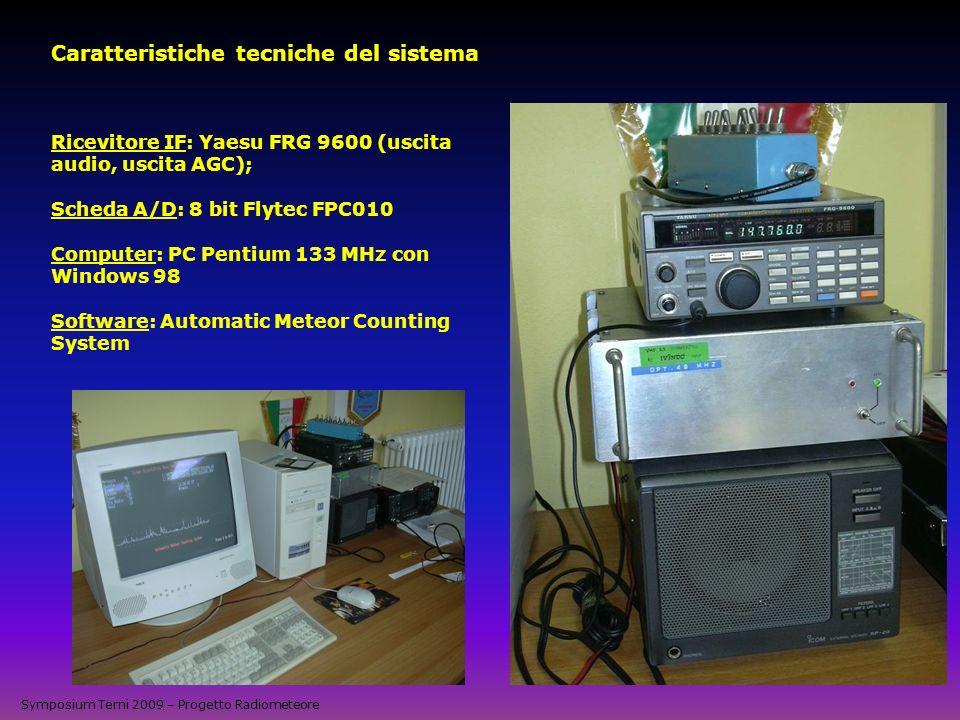 Caratteristiche tecniche del sistema Symposium Terni 2009 – Progetto Radiometeore Ricevitore IF: Yaesu FRG 9600 (uscita audio, uscita AGC); Scheda A/D