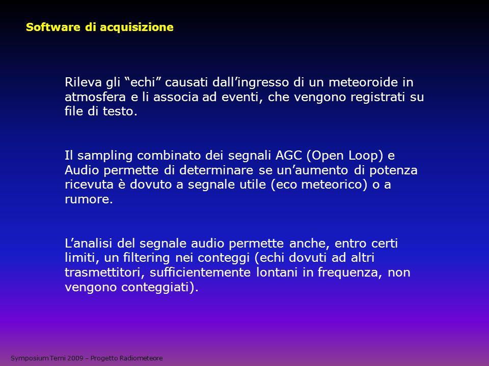 Symposium Terni 2009 – Progetto Radiometeore Software di acquisizione Rileva gli echi causati dallingresso di un meteoroide in atmosfera e li associa