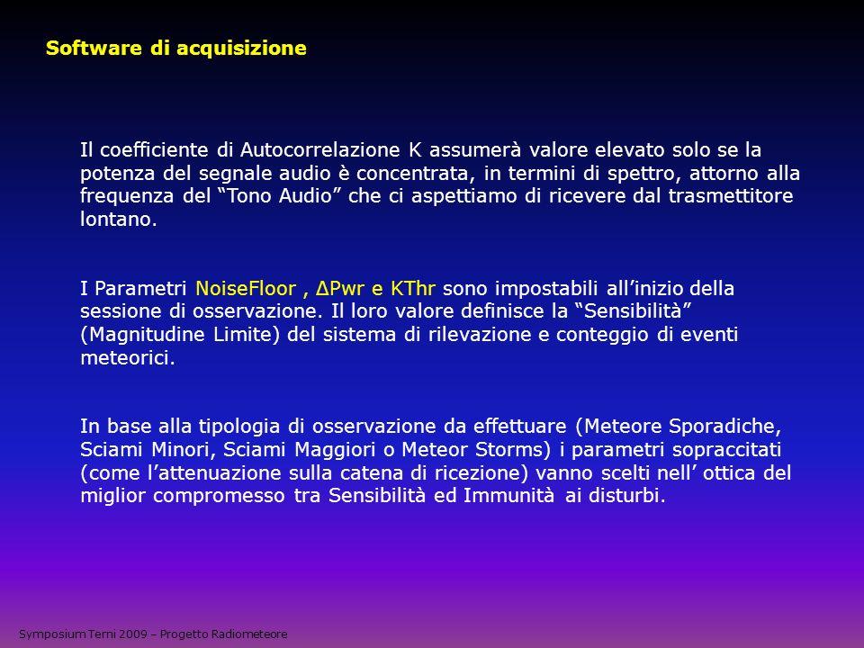 Symposium Terni 2009 – Progetto Radiometeore Software di acquisizione Il coefficiente di Autocorrelazione K assumerà valore elevato solo se la potenza