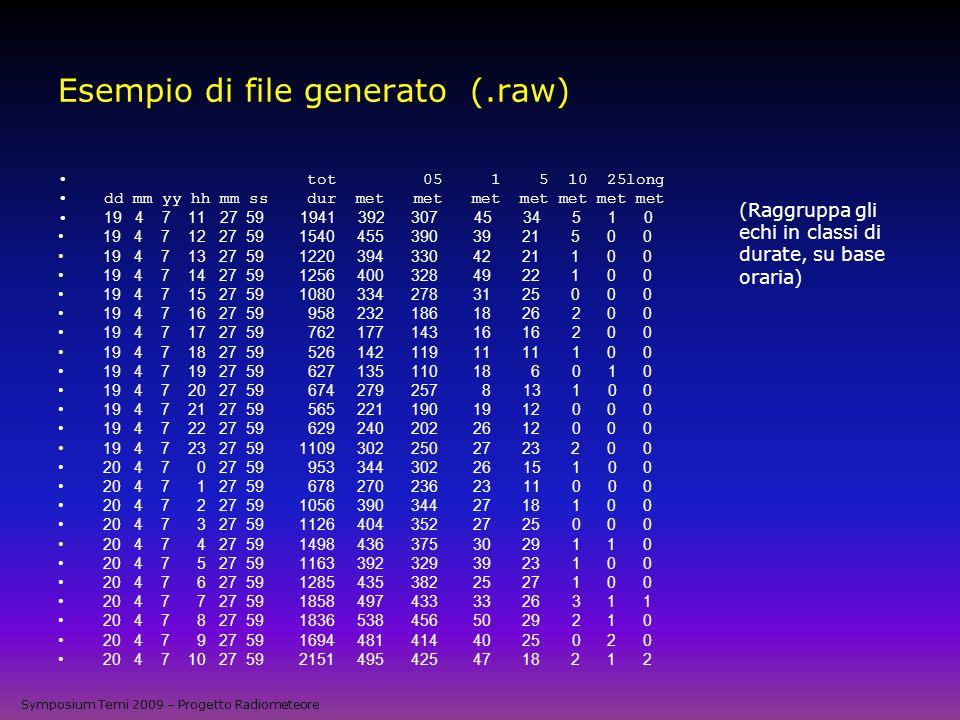 Esempio di file generato (.raw) tot 05 1 5 10 25long dd mm yy hh mm ss dur met met met met met met met 19 4 7 11 27 59 1941 392 307 45 34 5 1 0 19 4 7