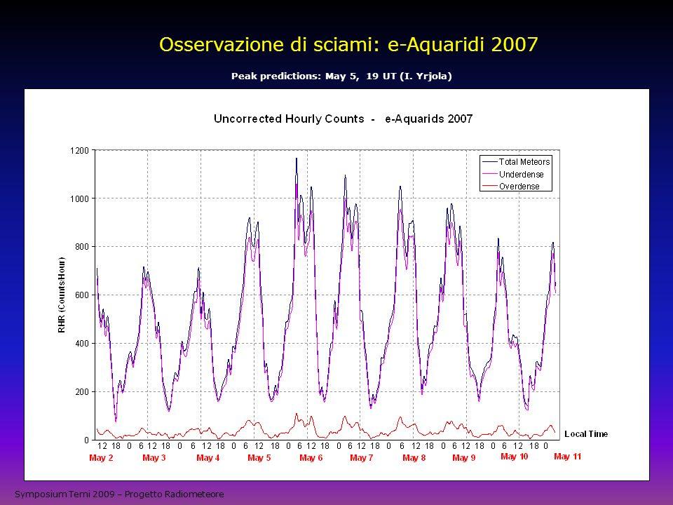 Osservazione di sciami: e-Aquaridi 2007 Peak predictions: May 5, 19 UT (I. Yrjola) Symposium Terni 2009 – Progetto Radiometeore