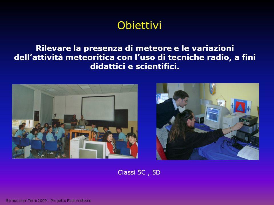 Obiettivi Rilevare la presenza di meteore e le variazioni dellattività meteoritica con luso di tecniche radio, a fini didattici e scientifici. Classi