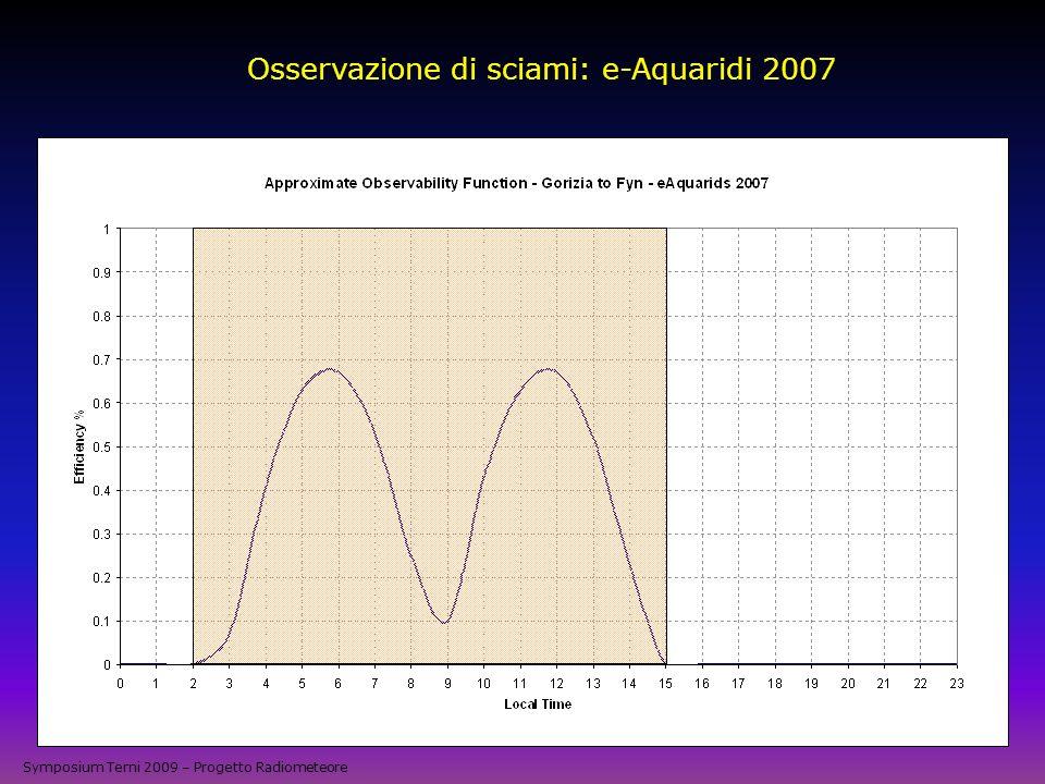 Osservazione di sciami: e-Aquaridi 2007 Symposium Terni 2009 – Progetto Radiometeore