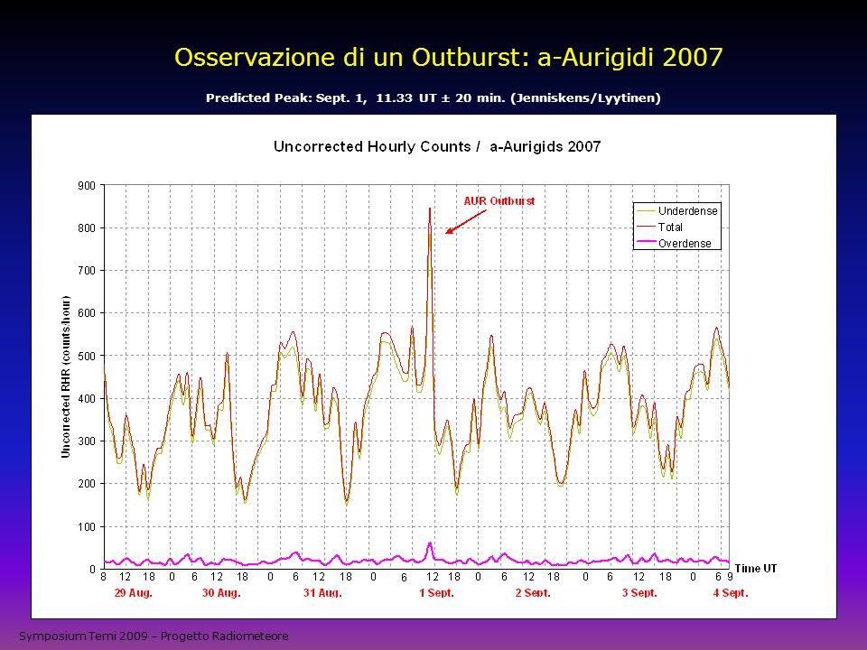Osservazione di un Outburst: a-Aurigidi 2007 Predicted Peak: Sept. 1, 11.33 UT ± 20 min. (Jenniskens/Lyytinen) Symposium Terni 2009 – Progetto Radiome