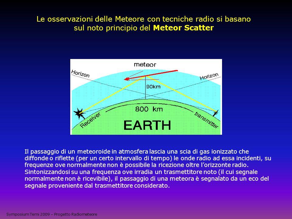 Il passaggio di un meteoroide in atmosfera lascia una scia di gas ionizzato che diffonde o riflette (per un certo intervallo di tempo) le onde radio a