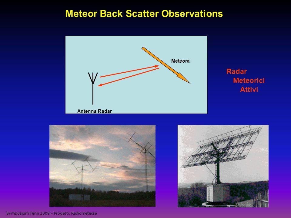 Meteor Back Scatter Observations Radar Meteorici Attivi Antenna Radar Meteora